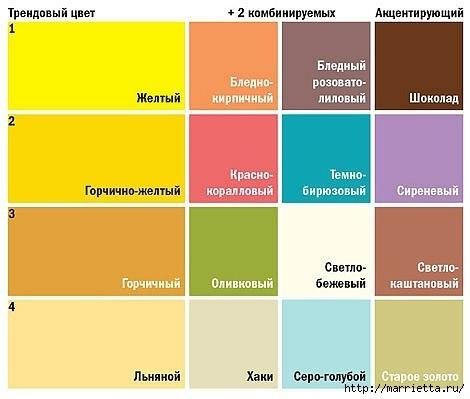 Цветовая гамма - таблицы сочетания цветов в интерьере (9) (470x399, 71Kb)