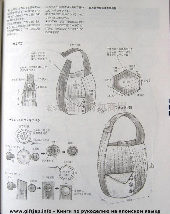 выкройка сумки трансформер Сумки
