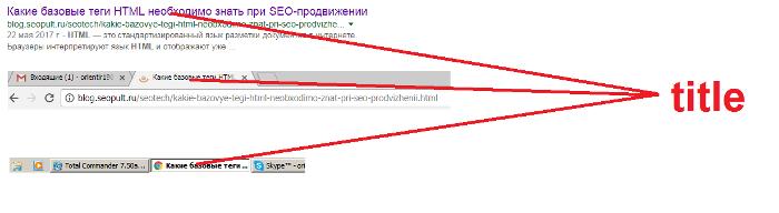 Важные мета теги для SEO оптимизации сайта