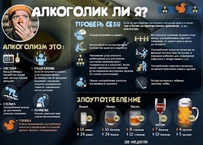 10 «алкогольных» открытий, которые были сделаны учеными в прошлом году