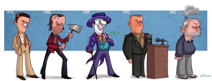 Карикатуры на знаменитостей: эволюция известных актеров и актрис кино