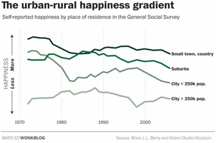 Почему умные люди счастливее, когда у них меньше друзей