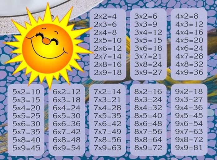 Этот простой трюк в два счета научит твоих детей умножению!