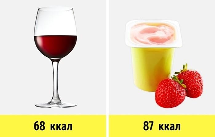 Два опасных распространенных заблуждения об алкоголе
