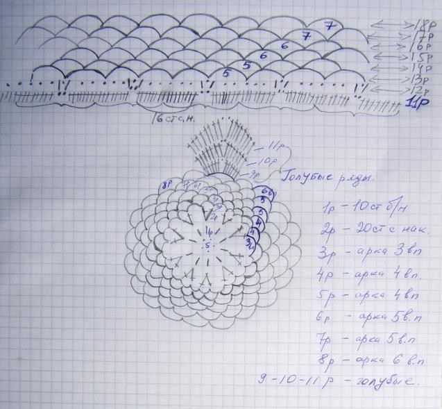 схемка озерца