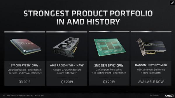 AMD Navi显卡不用GCN而是全新架构?下半年才上市