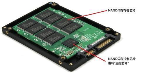 都是SSD 为何速度差别这么大?