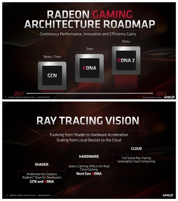 大核心Navi?AMD神秘新卡现身:VR性能超越RTX 2080 Ti