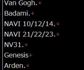 AMD Navi 31核心现身:苹果定制超级显卡?