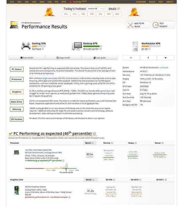 RTX 3080现身跑分:2.1GHz频率、G6X显存带宽大增53%