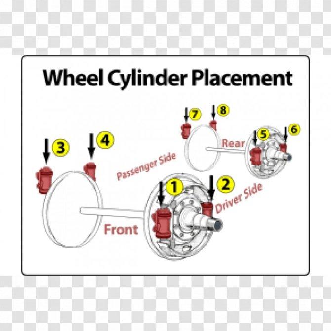 car toyota land cruiser wiring diagram wheel cylinder  wire