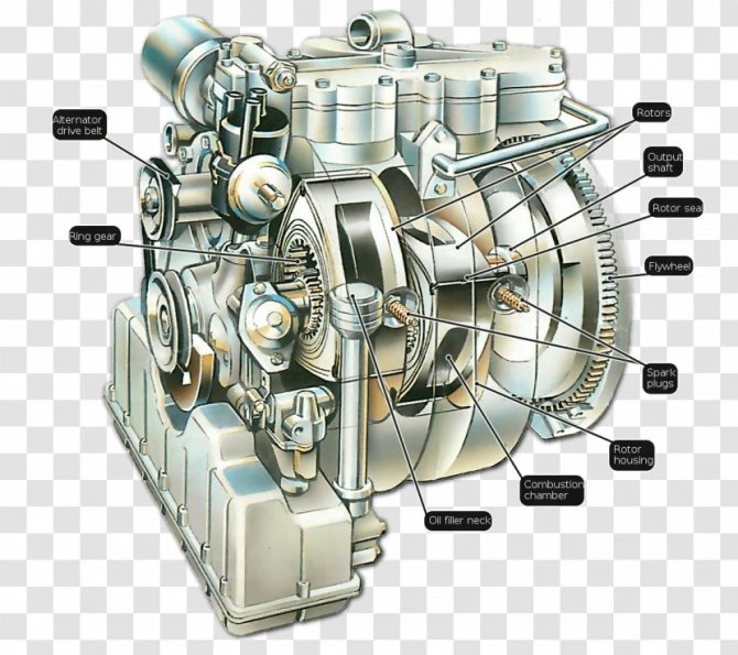mazda rx8 car rx7 wankel engine  wiring diagram