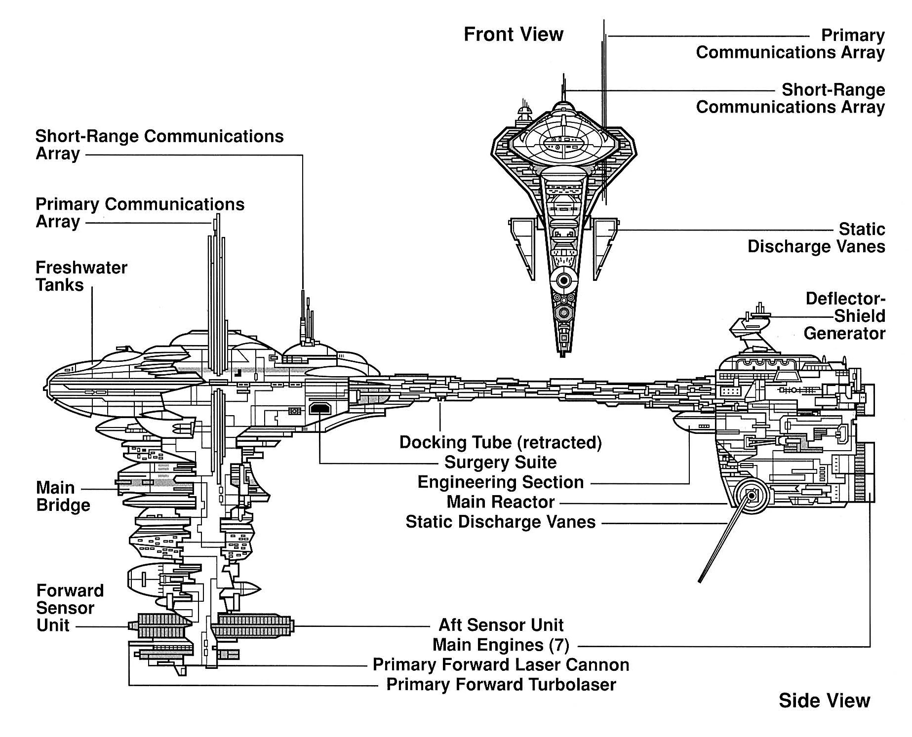 Nebulon B Frigate Launches X Wings Against A Victory Class