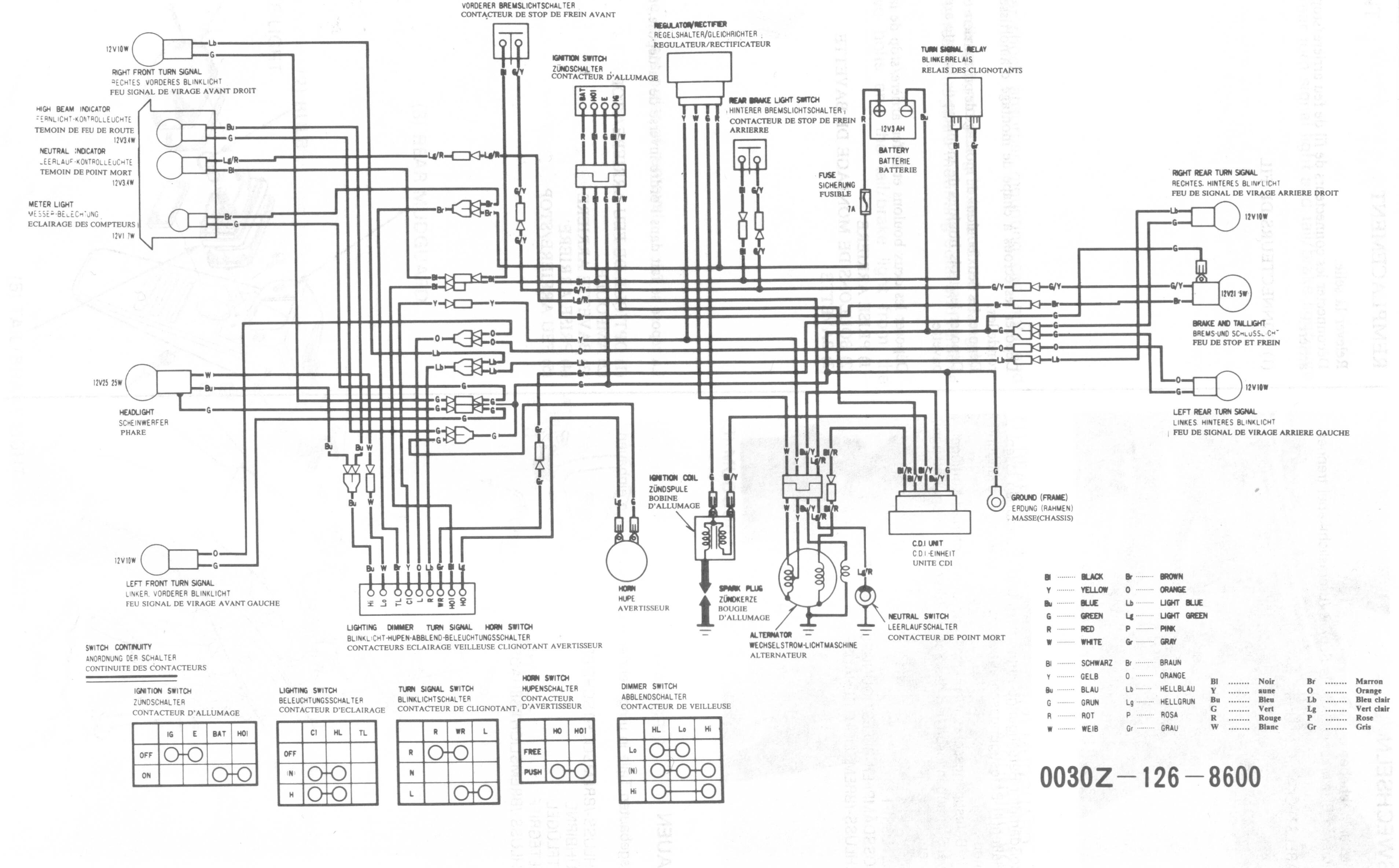 Elektrik Honda Dax Wiki