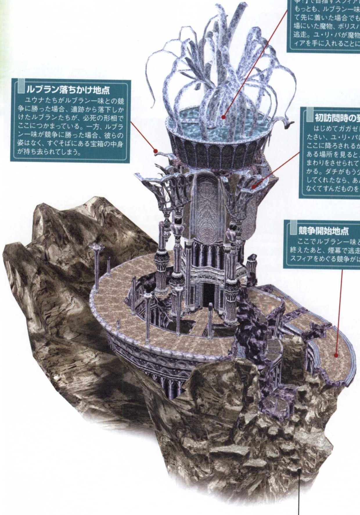 Floating Ruins The Final Fantasy Wiki 10 Years Of Having More Final Fantasy Information Than