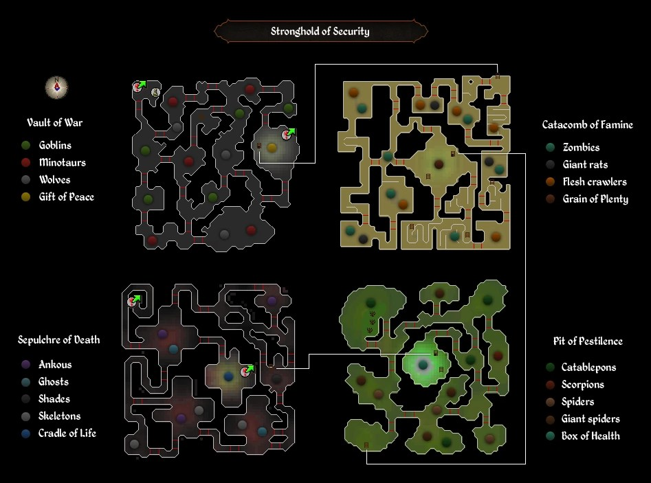 Stronghold Of Security The Old School RuneScape Wiki