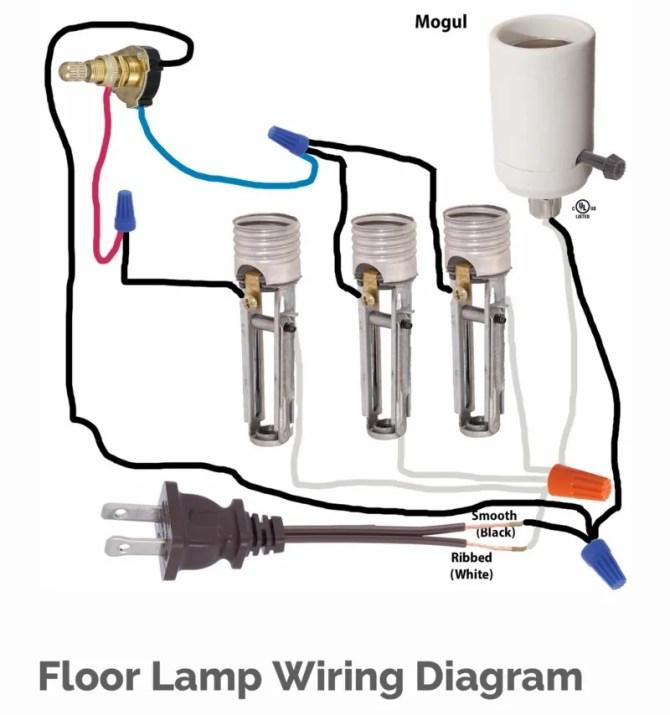 rewiring a vintage 3 arm floor lamp