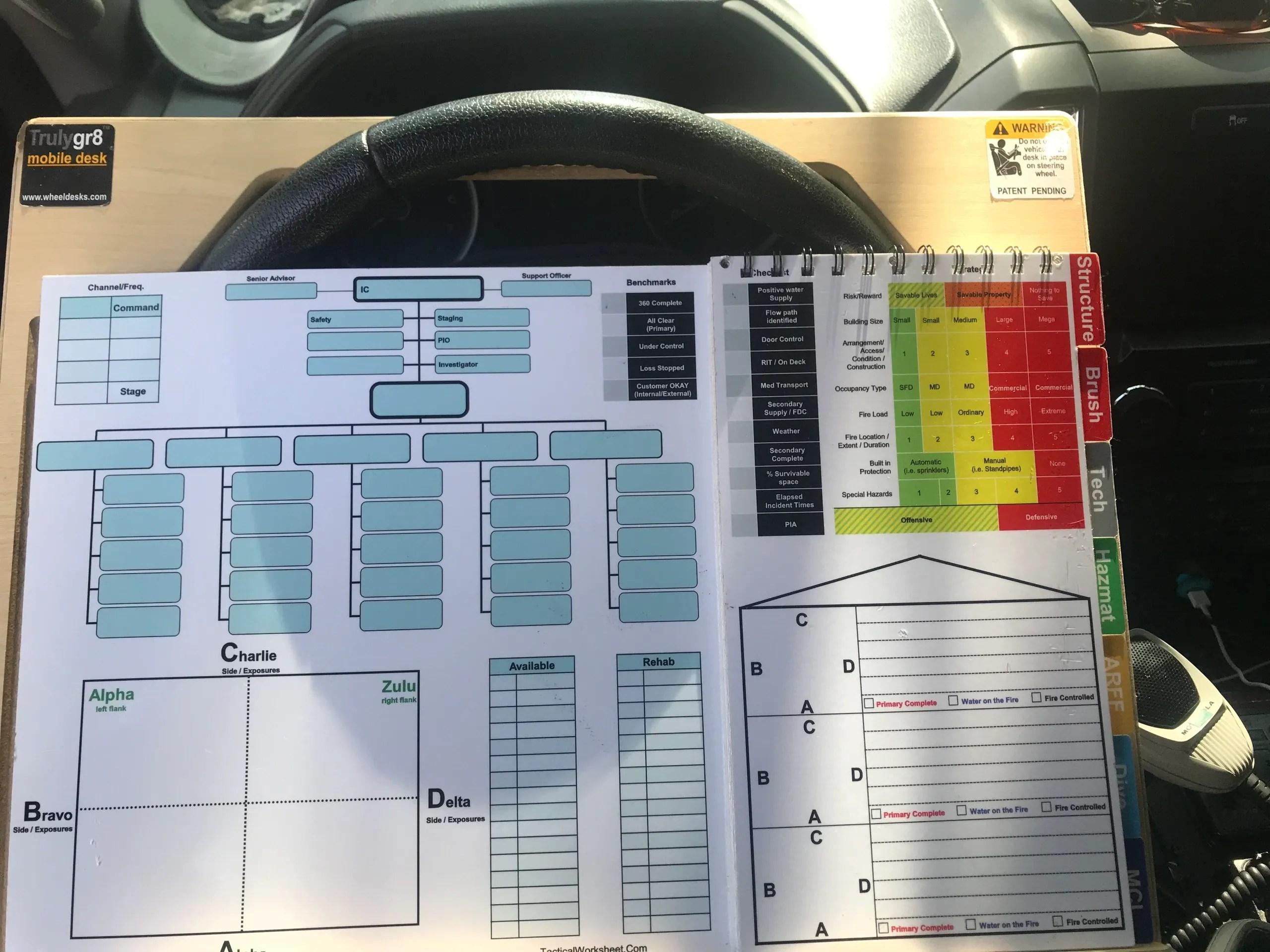 Incident Command Worksheet