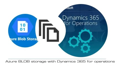 Part-1: Azure BLOB storage with Dynamics 365 for operations