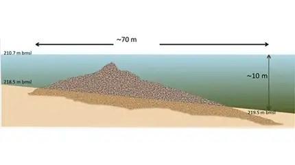 9cc1fc8fc4416b19a06bb85 - Hallan una misteriosa construcción de piedra bajo las aguas del Mar de Galilea
