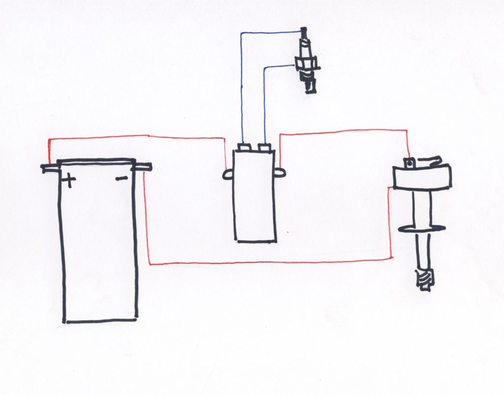 Ignition Coil Bench Test