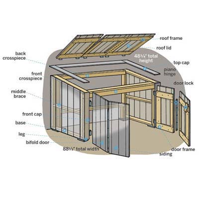 Refuse Shed Plans