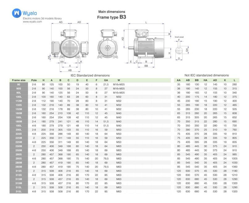 electric motor frame dimensions | Framess.co