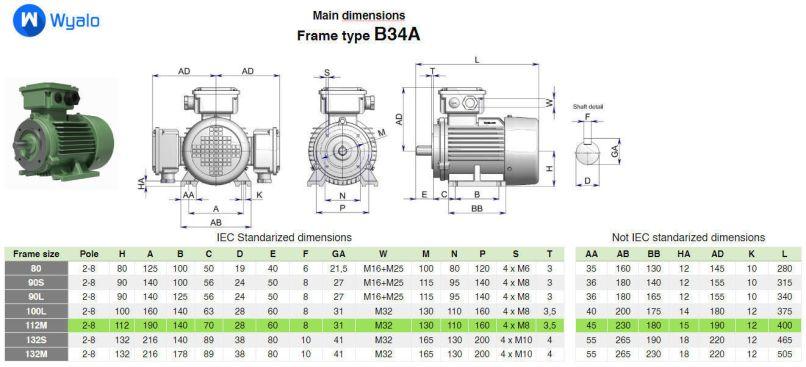 Motor Frame Size 112m   Frameswalls.org