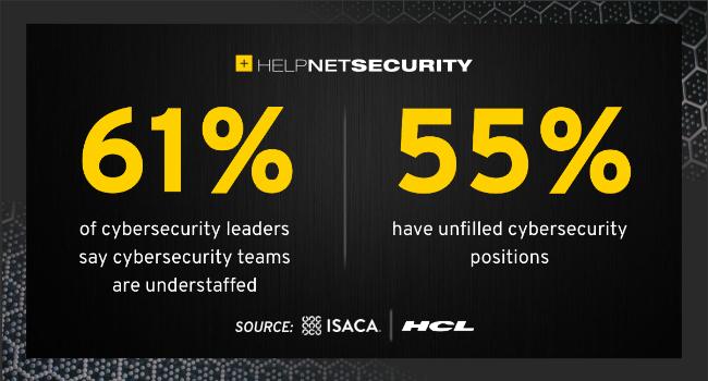 understaffed cybersecurity teams