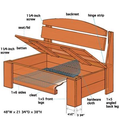 How To Build A Bench With Hidden Storage El Garaje Blanco