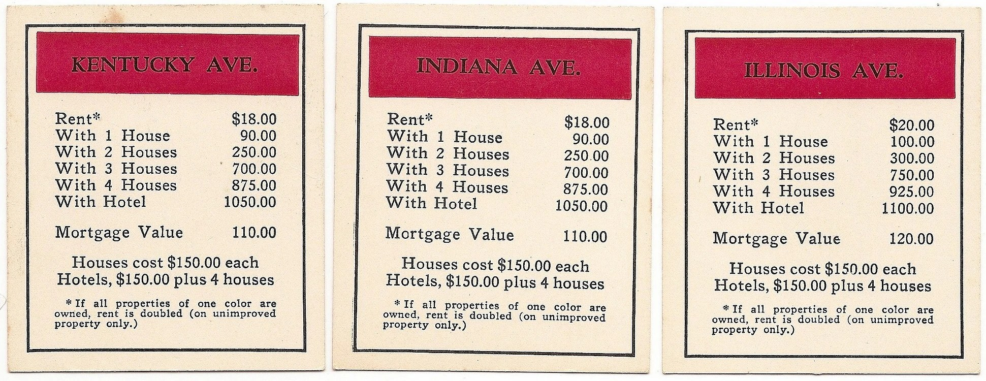 Red Color Group Properties Monopoly Wiki