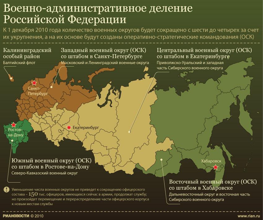 Военно-административное деление Российской Федерации