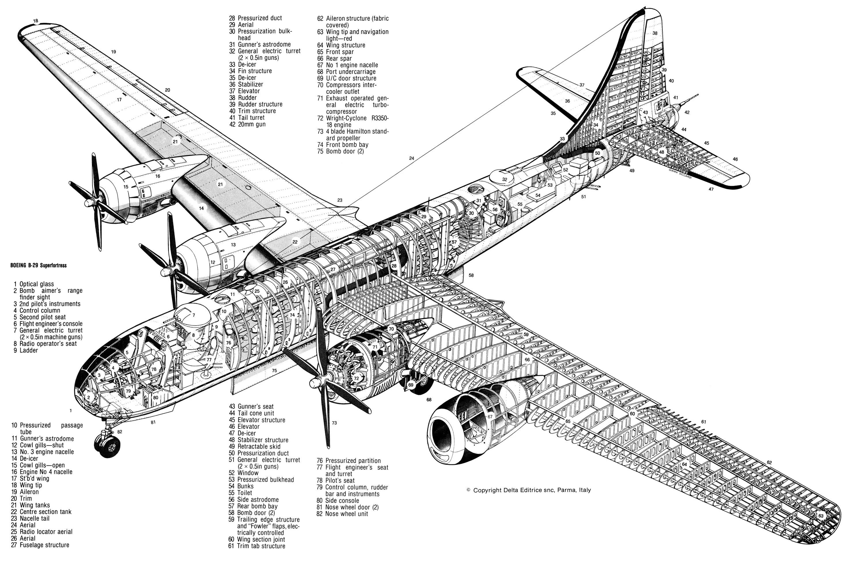 Japanese Artist S Conception Of A Cutaway B 29er S