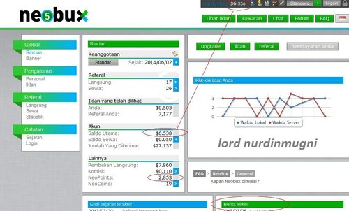 1jeogfo085mr t Cara Mudah Daftar Neobux terbaru 2017