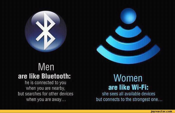 men women wi-fi bluetooth