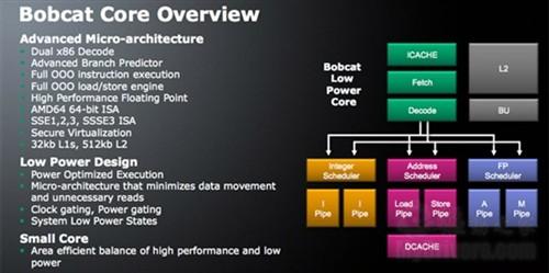 AMD公布推土机、山猫新架构大量细节