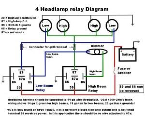 1993 Sierra Headlight Switch Wiring Diagram By Olaf