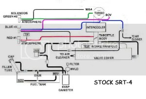 Turbo Vaccum Diagram PLEASE :)  Turbo Dodge Forums