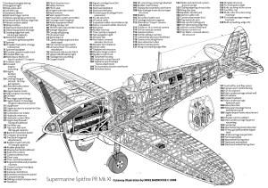 Cutaway drawings of GA planes? : flying