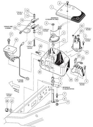 2001 Ez Go Gas Golf Cart Specs  freegetsys