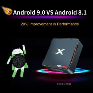 Στα 69.42 € από αποθήκη Κίνας | A95X MAX II S905X3 DDR3 4GB RAM eMMC 64GB ROM 5G Wifi 1000M LAN blueooth 4.2 Android 9.0 USB3.0 4K 8K HD TV Box H.265 VP9 Video Decoder Mini PC Support SATA 2.5 Inch HDD Video Recording