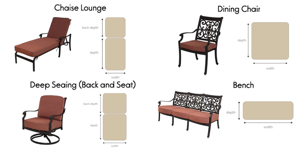 outdoor cushion buying guide patioliving