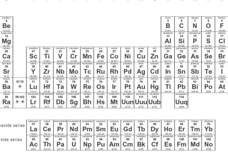 Periodic table with molar mass 4k pictures 4k pictures full hq mass periodic table elements wwwnapma periodic table of elements rounded atomic mass valid periodic table periodic table of elements rounded atomic mass urtaz Image collections