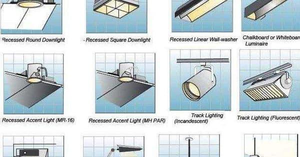 Types Of Light Fixtures List Of Light Fixtures Styles