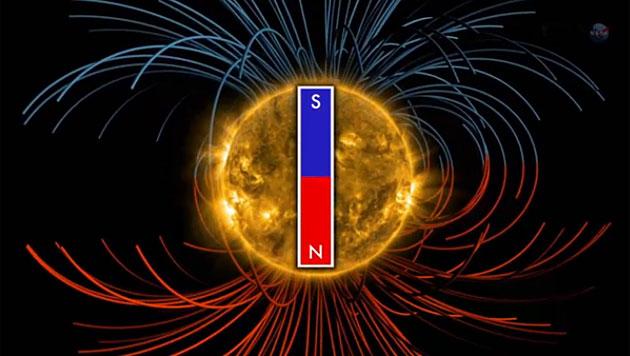 NASA: Polumkehr der Sonne steht kurz bevor (Bild: NASA)