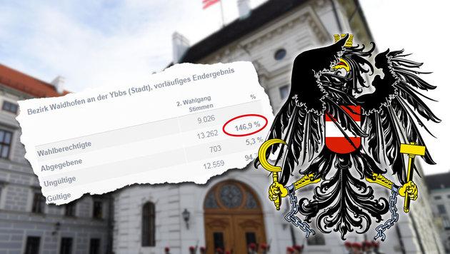 146,9 Prozent Wahlbeteiligung in Waidhofen/Ybbs (Bild: APA/HELMUT FOHRINGER, wahl16.bmi.gv.at)