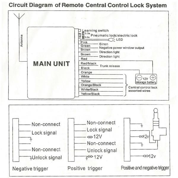 main control unit 2x remotes instructions wiring diagram circuit rh blogospheree com