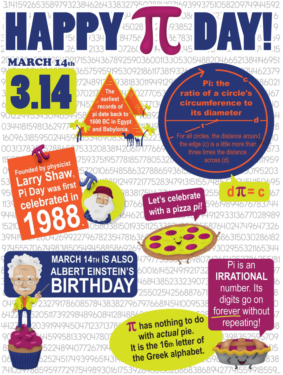 Pi Day Activities And Free Printables And Posters To
