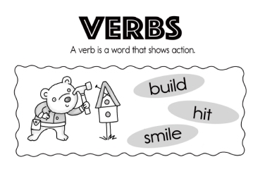 Image Result For Tenses Worksheets For Grade 4 With Answers