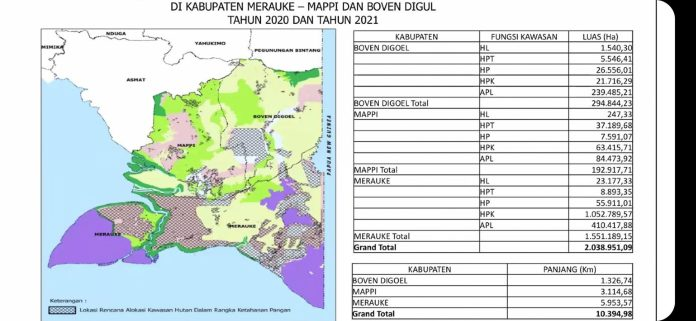 Indonesia S Food Estate Program Eyes New Plantations In Forest Frontiers